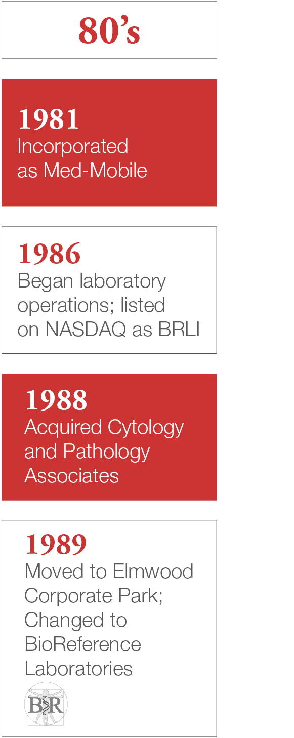 Timeline: 1981 - incorporated as Med-Mobile; 1986 - began laboratory operations: listed on NASDAQ as BRLI; 1988 - Acquired Cytology and Pathology Associates; 1989 - moved to elmwood corporate park, changed to bioreference laboratories